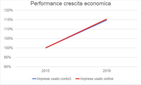 second-hand-economy-2020-doxa
